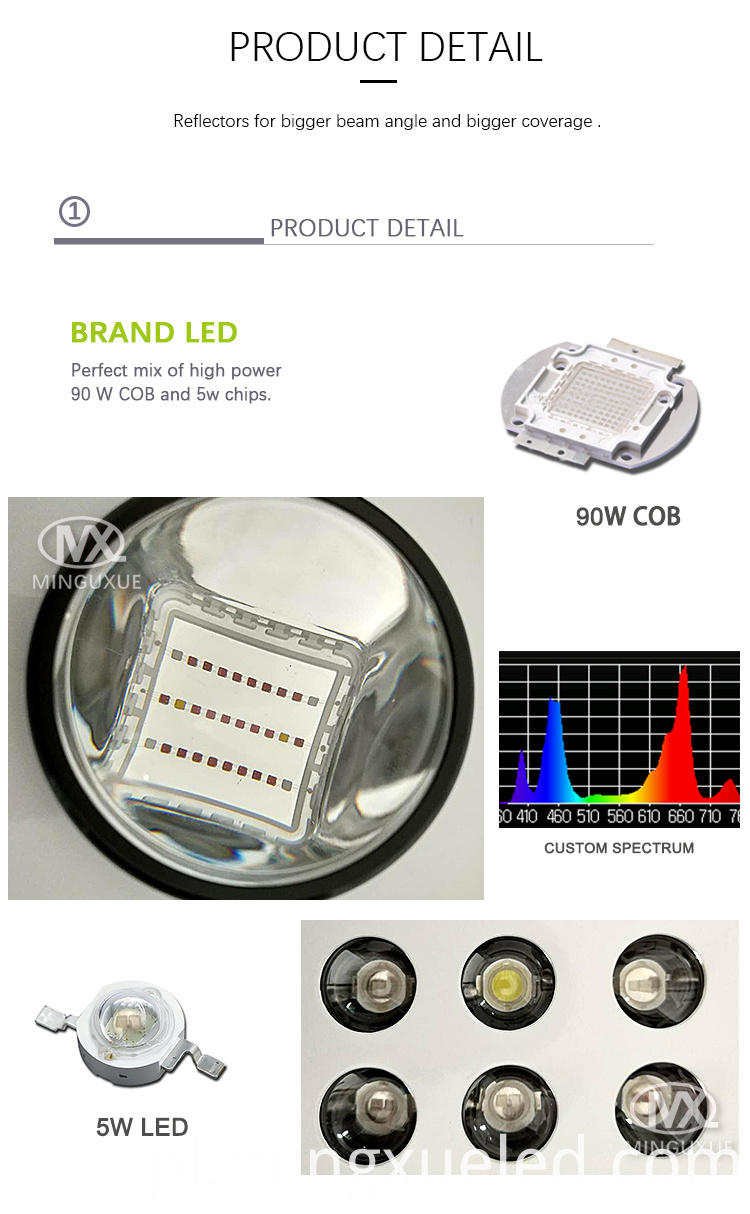 greenhosue led grow light