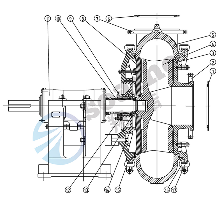 Grinding Mill Underflow Transfer Pump