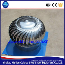 Industry Small AC Radial External Rotor Reverse Air Roof Top Industrial Ventilation Fan for Control Panel