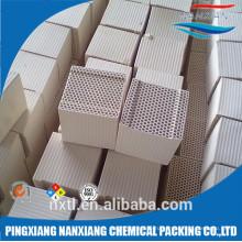 инфракрасная варочная поверхность сота керамические пластины как средства обменом жары