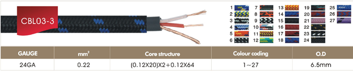 Copper Material Microphone Cable