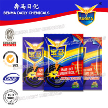 Power Boss Unbreakable Mosquito Coils