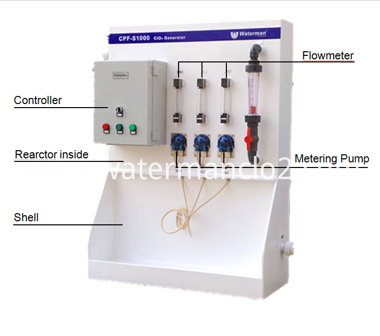 Low Pressure ClO2 Generator with Eductor