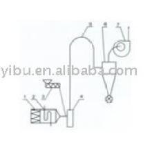 Secadora de corriente de aire