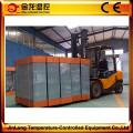 Jinlong 36inch Zentrifugal-Abluftventilator für die Umweltkontrolle