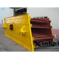 Energy Saving Circular Vibrating Screen For Sale / Circular Vibrating Sieve Group Introduction