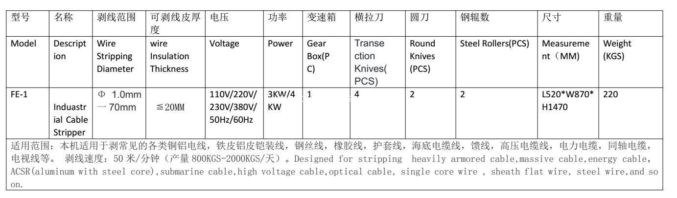 Scrap Wire Stripping Equipment