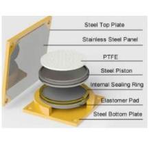 Cojinetes de Potencia de puente de acero elastomérico sísmico de servicio pesado
