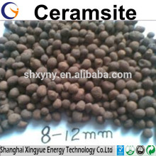 Ceramsite sand price/ceramsite sand in refactory