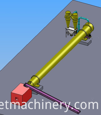 Sawdust Dryer Machines