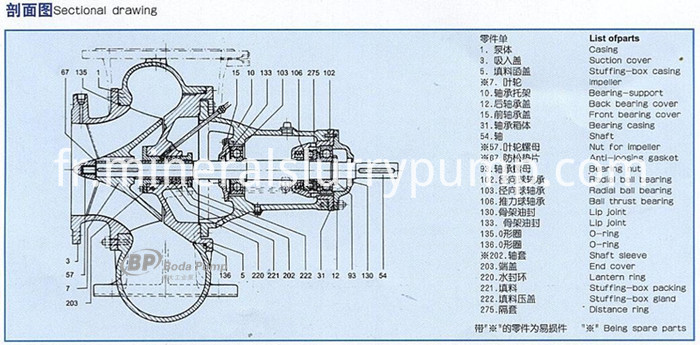 SP CHEMICAL PUMP SECTION DRAWING
