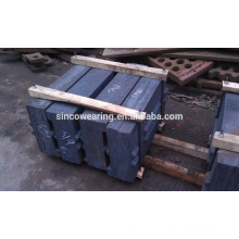 Blow bar Cr26 Mn13Cr2 Mn18Cr2 - Impact crusher spare parts