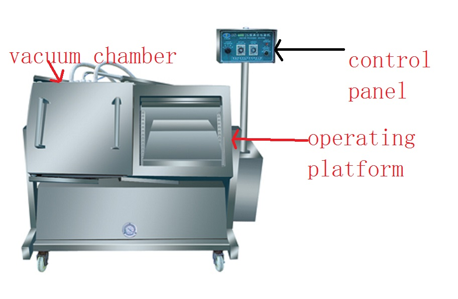 Technically Designed Tilt Type Packing Machine