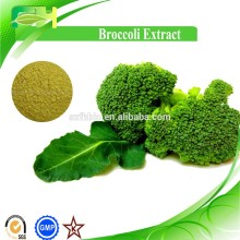Reducing Blood Sugar Of Broccoli Sprout Extract, Cauliflower Extract, 10:1Sulforaphane