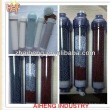 Wasserkeramikfilter