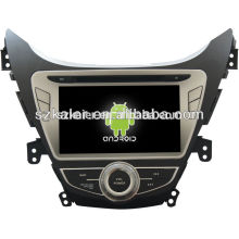 Factory directly !Quad core car dvd player android for car,GPS/GLONASS,OBD,SWC,wifi/3g/4g,BT,mirror link for HYUNDAI-Elantra