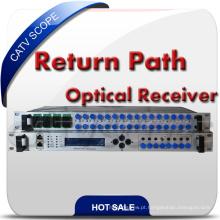 Receptor óptico Headend 16way com receptor de caminho de retorno