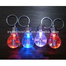 2012 Newest style hot sell promotional noverlty LED bulb lihgt cheap mini led light Wholesale