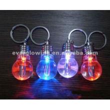 Новый горячий стиль 2012 продаем выдвиженческие персонализированные светодиодные лампы регулятор lihgt дешевые мини светодиодный свет Оптовая