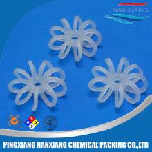 Plastic tellerette brimless rosette packing ring (PE, PP, PVC, CPVC, PVDF )