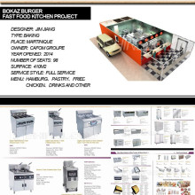 High Quality Fast Food Restaurant Equipment For One-stop Solution