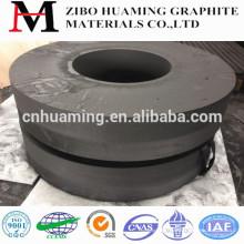 Bloco da grafite do carbono da pureza alta / molde da grafite