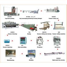 Linha de produção da placa de bloco