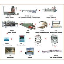 Автоматическая линия по производству фанеры для деревообработки