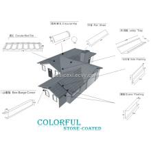 Villa usada telha de telhadura de cor durável faz a máquina