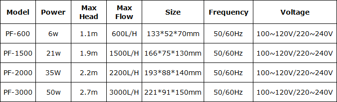 High Quality Fountain PF-1500 Aquarium Water Garden Pump
