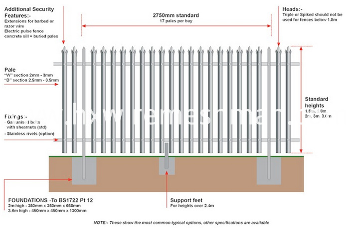 palisade fence drawing