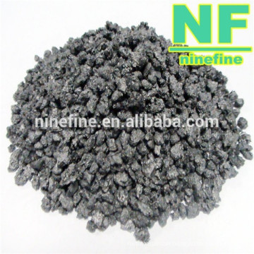Hot sale carbon additive specification