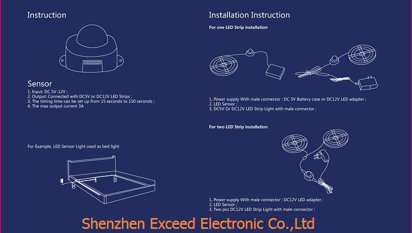 OEM Intelligent Induction LED Bed Sensor Light