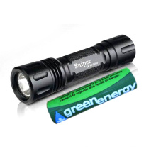 Eco-Friendly Green Energy Water Hydropower Torch