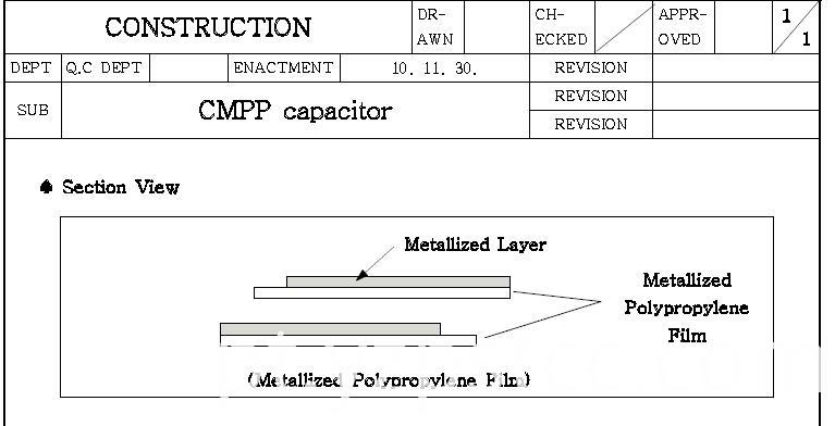 FILM CAPACITOR cmpp (2)