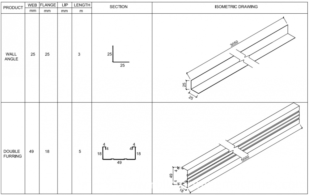 China Light Gauge Steel Framing Machine Price Manufacturers