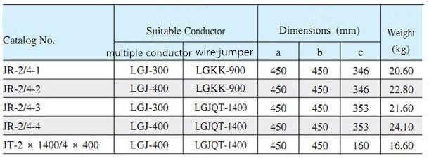 4-2 Bundle Conductor Connector