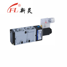 Factory High Quality Good Price Safety Valve