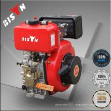 BISON Chine Taizhou 7.5 kw Alibaba Site Web AC Monophasé CE Standard Cylindre simple Moteur diesel 7.5Kva Générateur