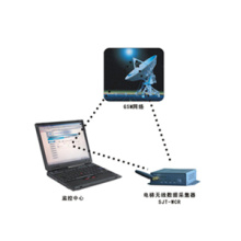Elevator Wireless Remote Monitor System