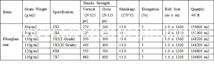 Data-composite mat-1
