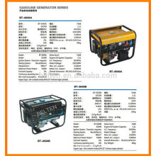 Sirling Engine Generator Copper Electric Start Gasoline Generator Power Generator
