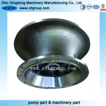Sand Casting Stainless Steel/Carbon Steel Wheel