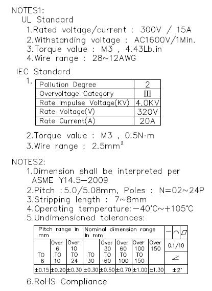 Contact Pluggable Terminal Blocks
