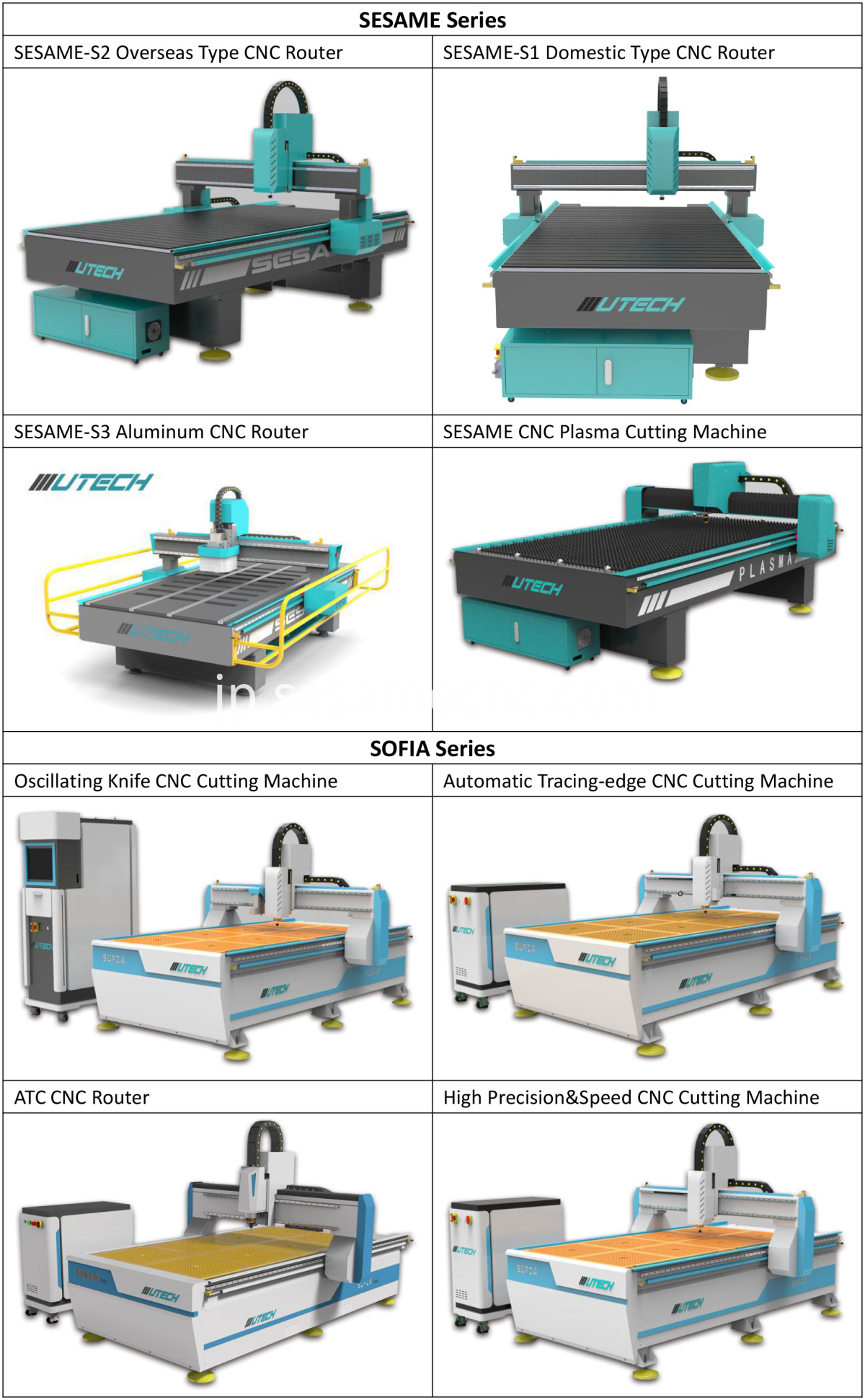 High Precision Cnc Plasma Cutter