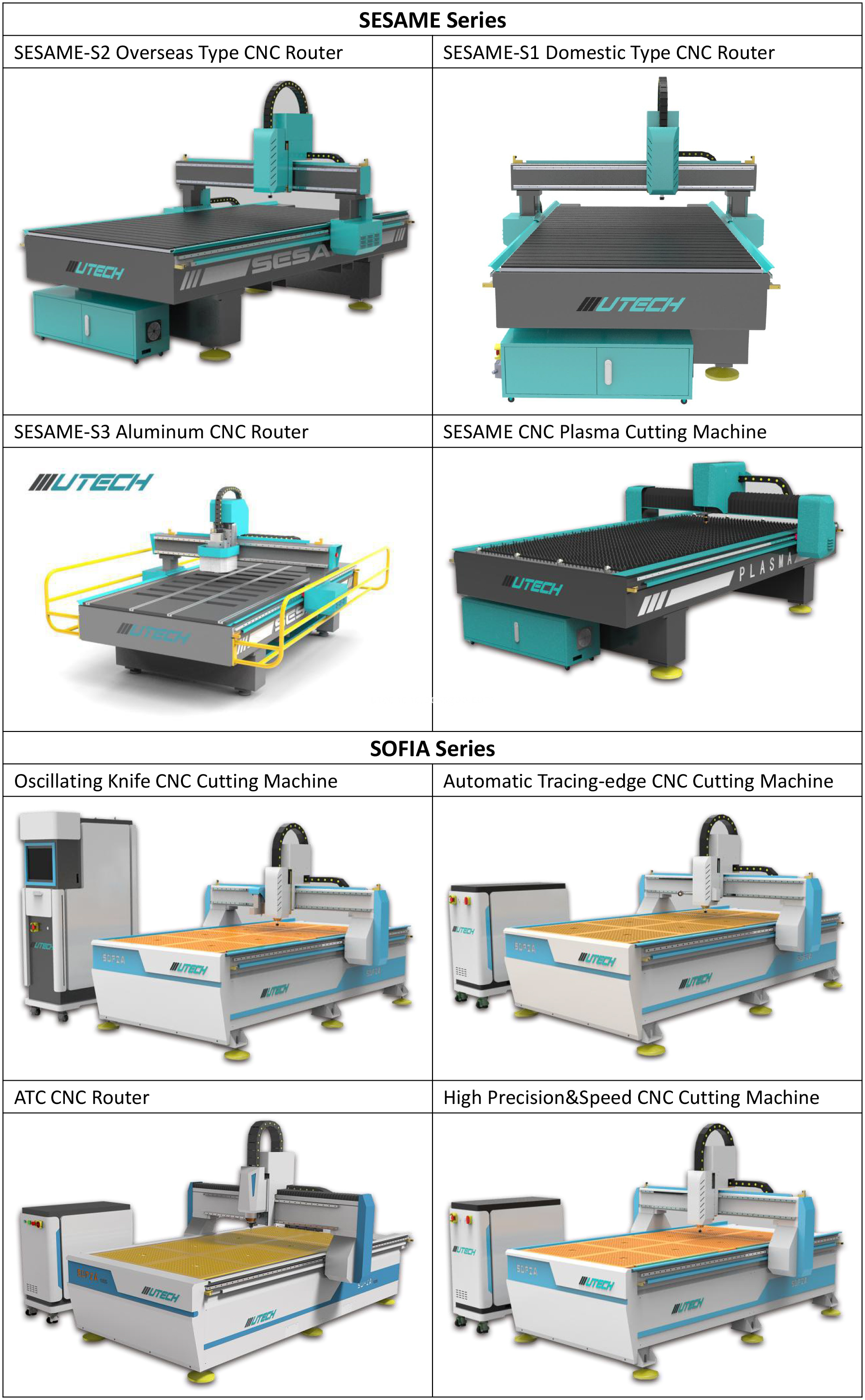 cnc metal machine plasma