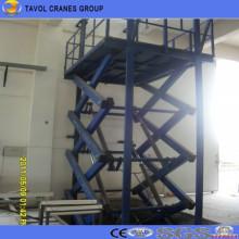 Manejo de materiales Equipos de elevación Elevador de tijera
