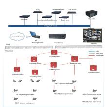 Sistema de vigilância de vídeo de mina