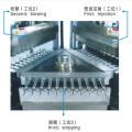 Machine en plastique automatique de bouteille de PVC / PE de haute qualité