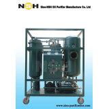 Turbine oil purification machine Sino-nsh TF series
